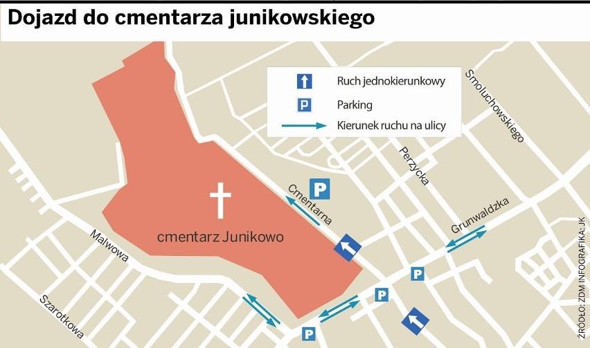 Cmentarz Na Junikowie W Poznaniu Jak Dojechac Poznan Nasze Miasto