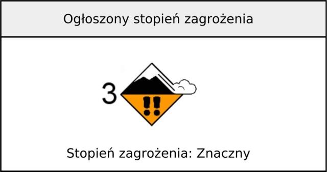 Trzecie stopień zagrożenia lawinowego w Tatrach