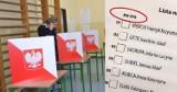 Wybory samorządowe 2018: Śląska Partia Regionalna nie widnieje na karcie do głosowania - jest ŚPR. Kosztowna pomyłka?