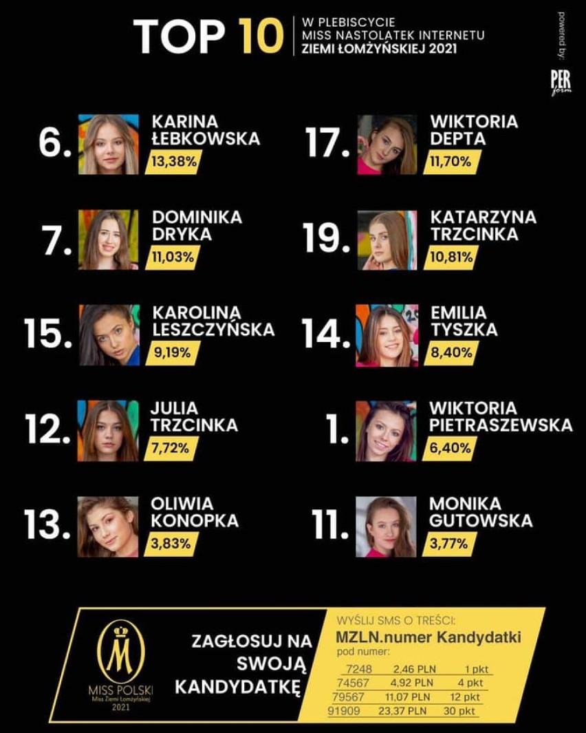 Miss Ziemi Łomżyńskiej 2021. One mają szansę zostać Miss Internetu [zdjęcia]