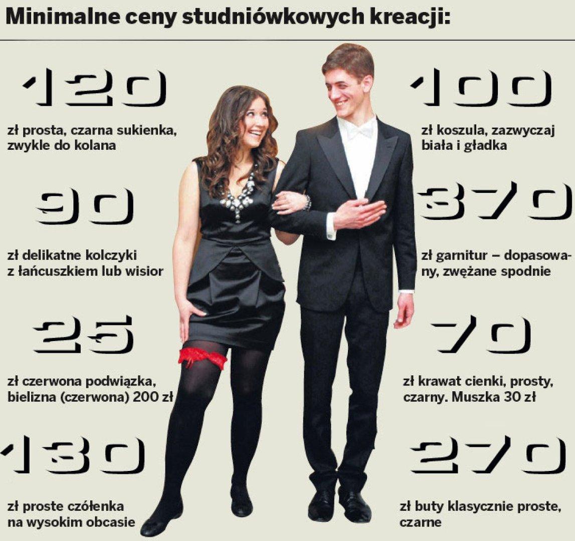 ede22baed7 Studniówka 2019. Jaka sukienka i fryzura  Podpowiadamy  ZDJĘCIA ...