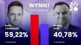 Powiat malborski. Wybory prezydenckie 2020 [WYNIKI]. Sprawdź, kto wygrał w poszczególnych gminach