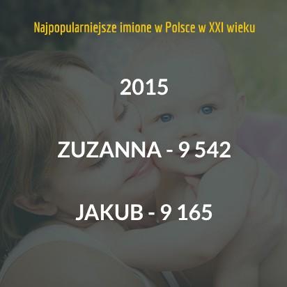 Najpopularniejsze imiona w XXI wieku. Jakie imię ukochali Polacy w 2017, a jakie w 2001 roku? [ZOBACZ]