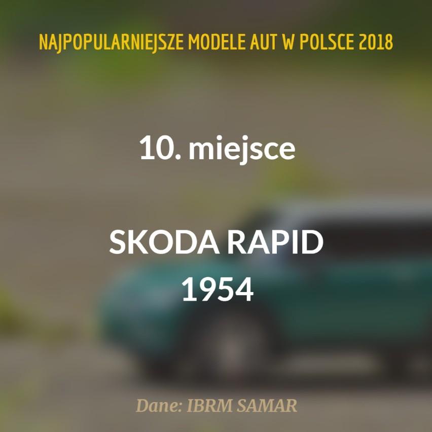 TOP 10 najpopularniejszych modeli aut osobowych w Polsce w...